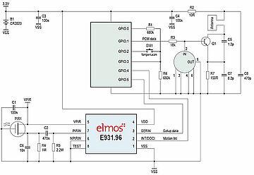 E931.96应用图