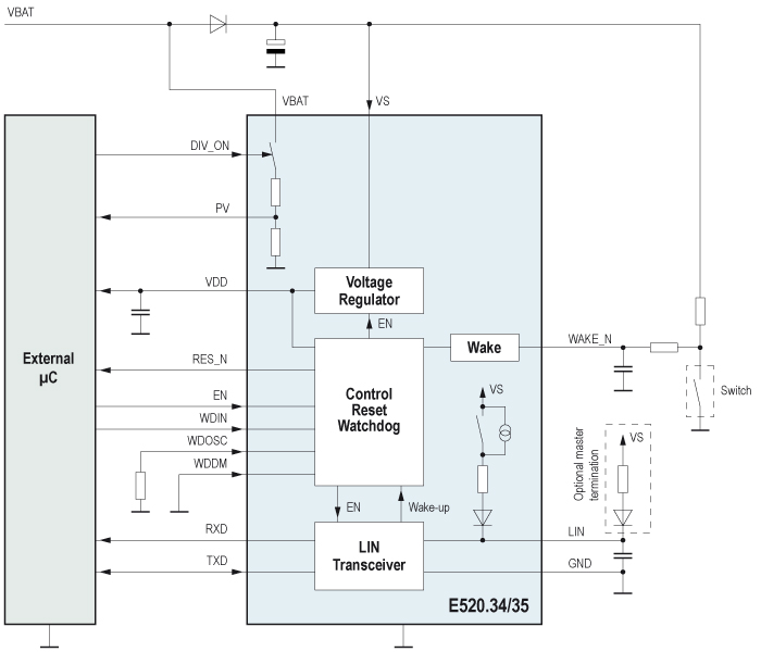 LIN SBC with Voltage Regulator and Watchdog (5V) | E520 35 - LIN/CAN